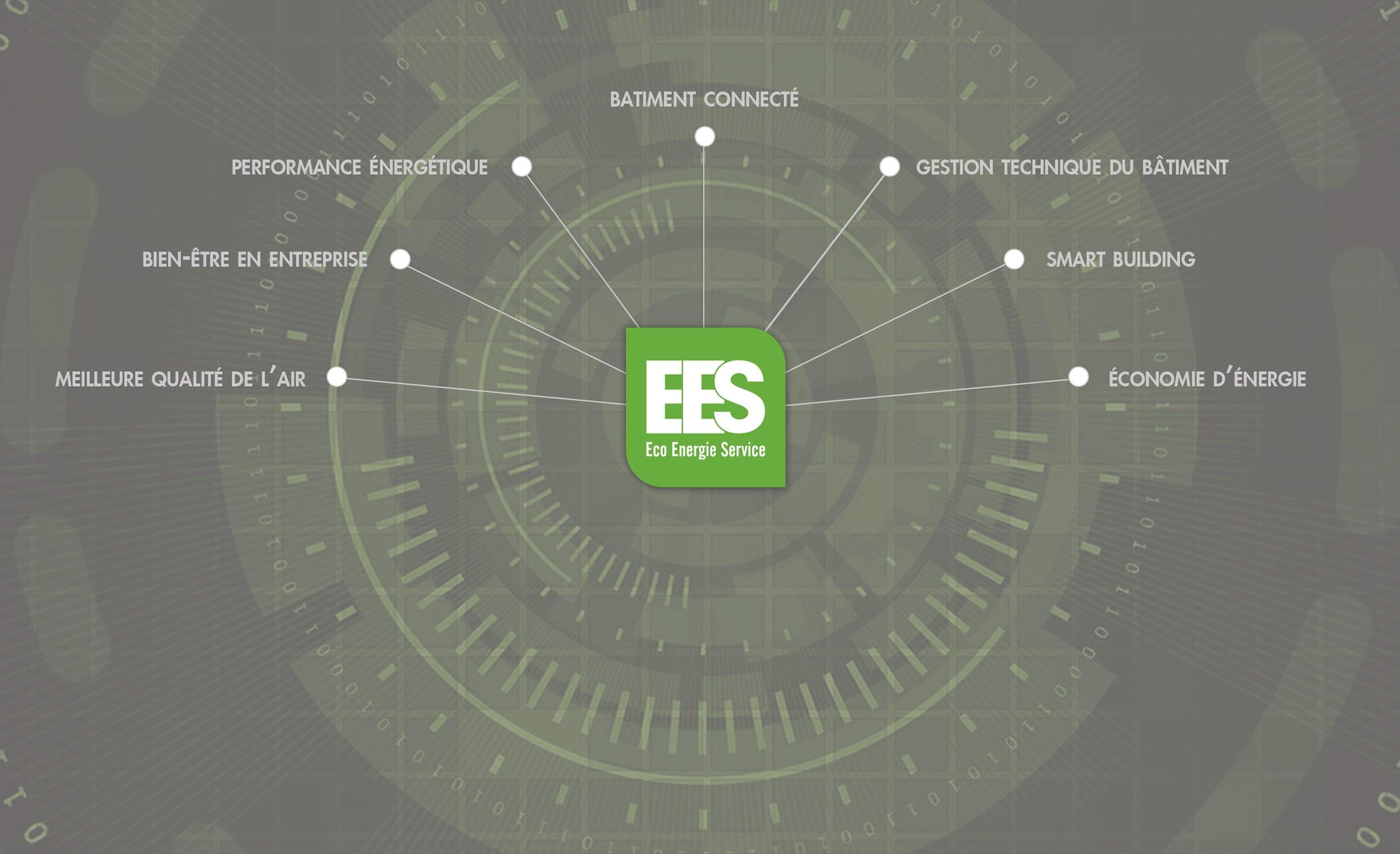 Bienvenue sur le nouveau site d'EES