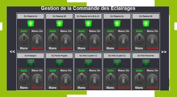 La GTB : plateforme de contrôle